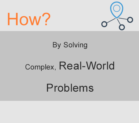 complex number real world